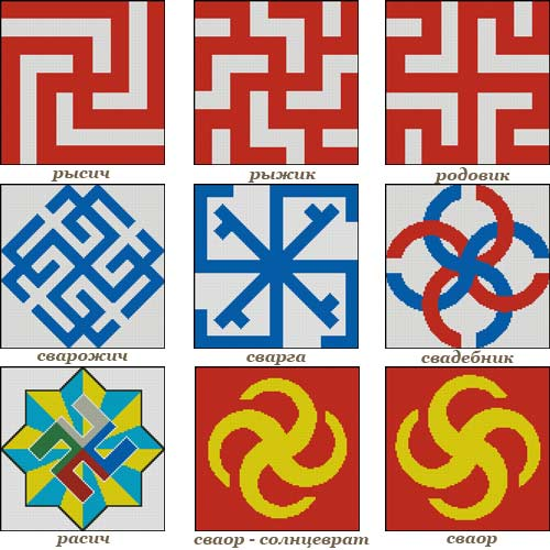 Значение славянских символов вышивки